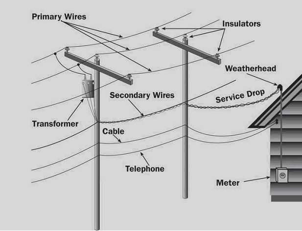 An illustration of utility lines